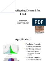 Factors Affecting Demand for Food f 09