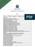 Assistencia Farmaceutica - Rename 2013 - Anexos Da Portaria n 1554 de 30 de Julho de 2013