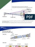 Propeller Shaft Drive Shaft