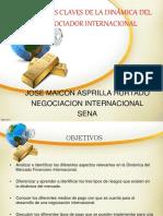 Evidencia 6 Aspectos Claves de La Dinamica Del Negociador Internacional