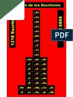 Torre de Los Escritores 803-4118
