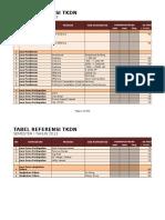 Tabel Referensi TKDN (Edisi Agustus 2013)