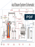 Fulton_Typical-Steam-System-Diagram.pdf
