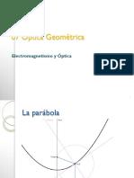 09 Óptica Geométrica