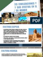Importantes Civilizaciones y Culturas