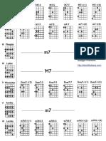 Major Scale Modes Arpeggio Inversions Bass Guitar