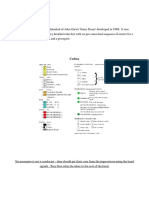 John Zorn - Cobra_sheet - Cópia.pdf