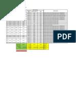 20160427 - AURABA - Optimizacion Trazado Geometrico vs Presupuesto Obras.xlsx