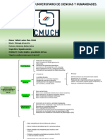 3C Cuadro sinóptico..pdf