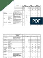 VDI 4630_tablazat_1.pdf