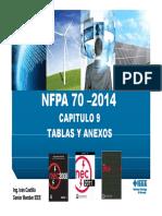 NEC 2014 UsoTablas