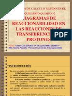 Reacciones de Transferencia de Protones (1)
