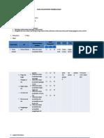 RPP Anfis Sistem Muskulos