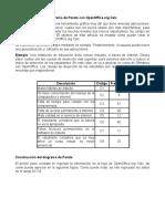 Diagrama de Pareto en OpenOffice Calc