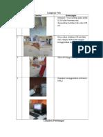 LAMPIRAN Foto Dan Perhitungan HPLC