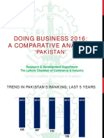 Doing Business Pak