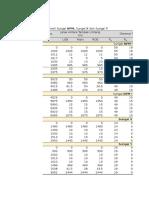 Data Hidraulika