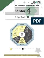 Feng Shui Life Star Reference Chart - Life Star 4