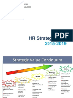 Hr Strategic Plan 2015