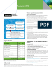 Sales Professional Accreditation Datasheet