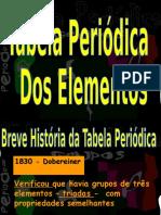 1.8 Tabela Periódica