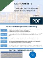 TIM Commodity Chemicals PRN 004 032 059 064