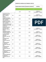 documents.mx_tabla-de-rendimientos-mano-de-obra.pdf