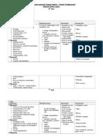 Planejamento Ensino Fundamental