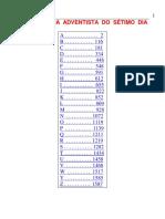 Enciclopédia IASD.pdf