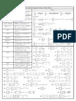 CDI I - Diversos - Theoretical Cheat Sheet