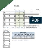 Fabrication-Shipping Output - JUL 2016