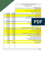 Cuentas II 2016