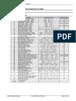 Tabela Alarme ST2080 v110