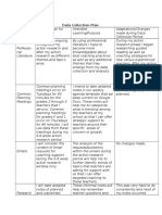 datacollectionplan