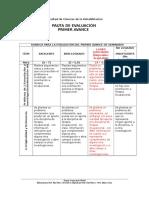 Rúbrica 1º Avance - Investigación Acción