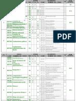 Plan de Estudios y Tabla de Equivalencia Actualizada El 13-9-12