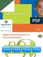Community Schools Institute MENDEZ DAY 2 Taking Strategic Action Slides