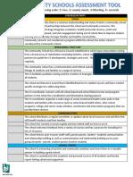 Community Schools Institute MENDEZ DAY 2 CS Assessment Tool