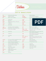 List of Abbreviations PDF Version