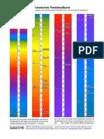 Pendelmassband.pdf