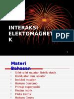 Interaksi Elektromagnetik