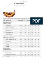 IIT Madras Fees _ IIT Madras Scholarships _ IIT Chennai Fee Structures