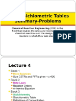 Stoichiometric Table