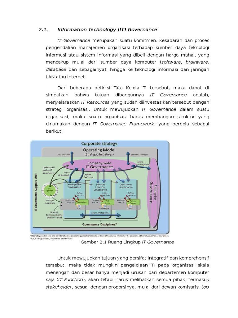 Auditing It Governance Controls F0174 Au2222222