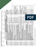 2Anexo2_Predenegados_PRP_Proyectos_Excelencia_2016-F.pdf