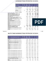 Pricelist Telikes Protein. Pros Yy 2016-12-19 Web (1)