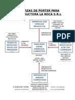5 Fuerzas de Porter Para Constructora La Roca Srl