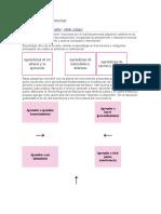 Metdologia de Aprendizaje y Evaluacion