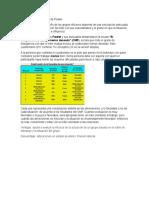 Modelo de Contingencia de Fiedler