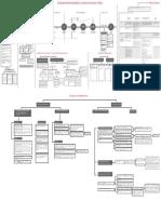 ESQUEMA PROCEDIMIENTO PROCESAL PENAL(1).pdf